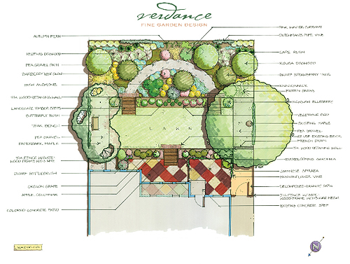 Landscape designer cindy dyer 39 s blog for Verdance landscape design
